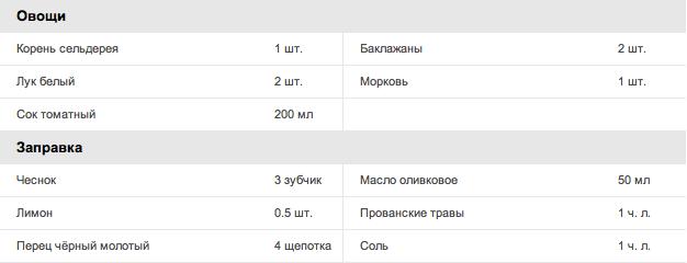 Ингредиенты на webspoon.ru