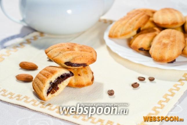 лучшие рецепты печенья мадлен